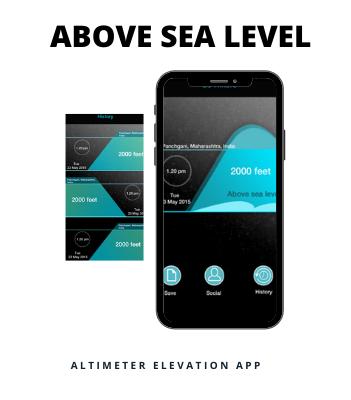 Above sea level